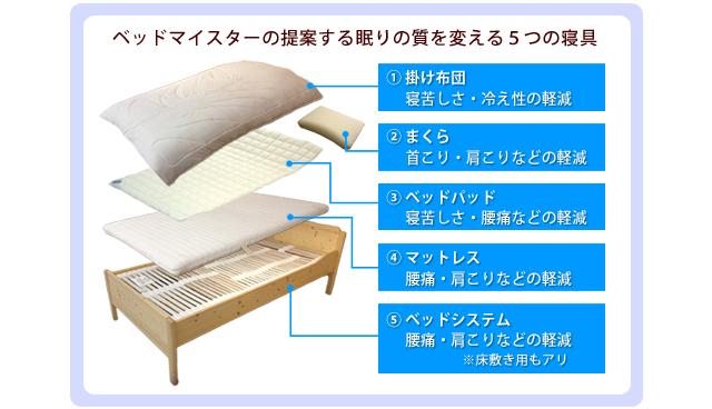 京都八田屋のベッドの組合せ